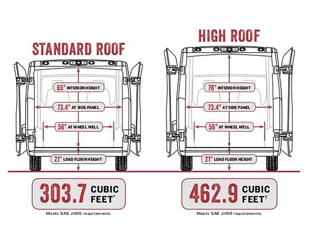 Dodge ram promaster interior height for Ram promaster city interior dimensions