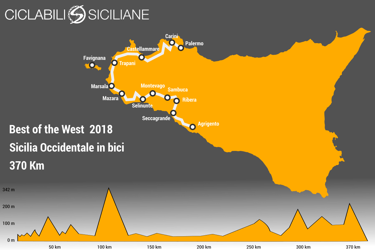 tour in bici in Sicilia Best of the West