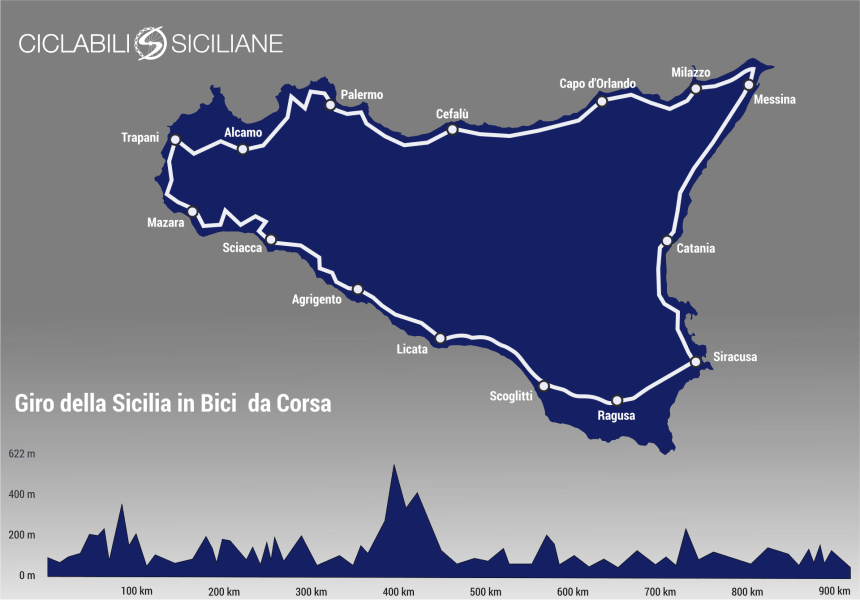 Grab your road bike and ride around Sicily