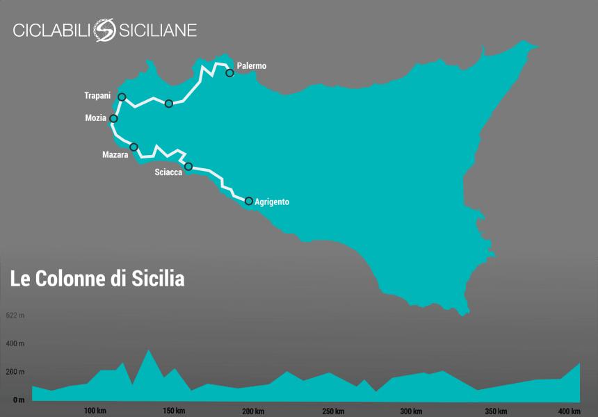 vacanze in bici bike tour in sicilia