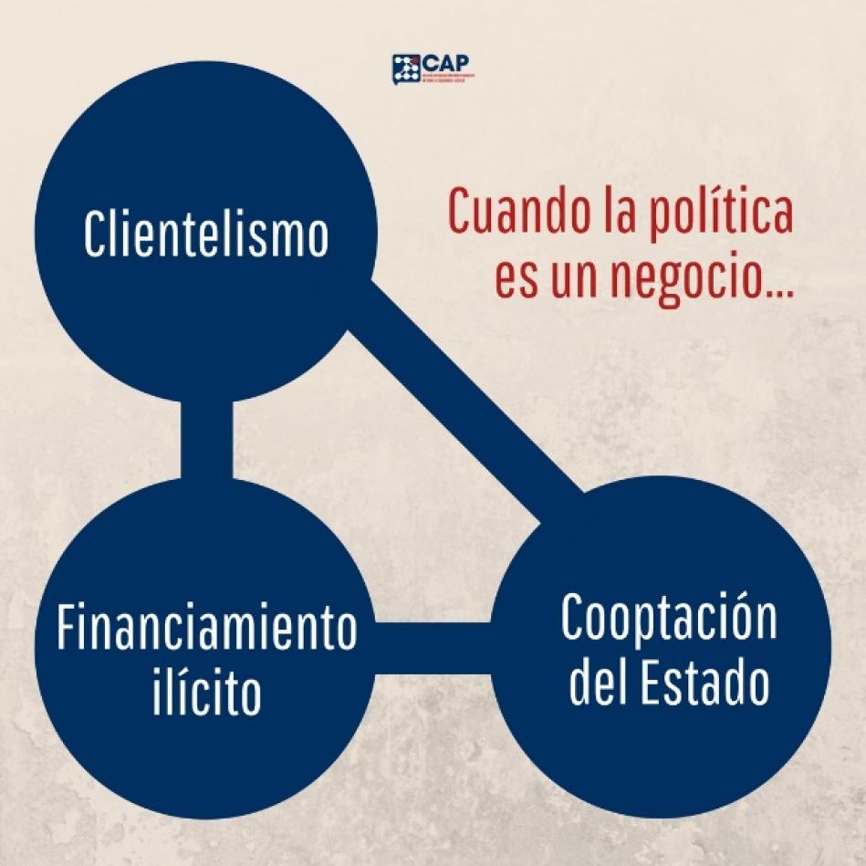La política como negocio