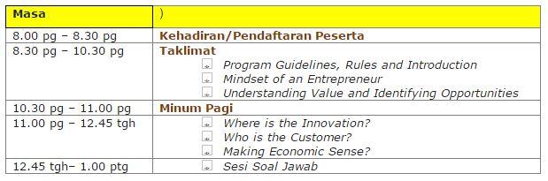jadual-pemikiran-entrepreneurial