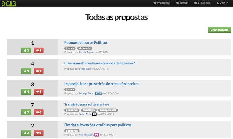 Página de propostas na plataforma DCID