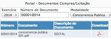 Documentos associados a compras por concorrência pública