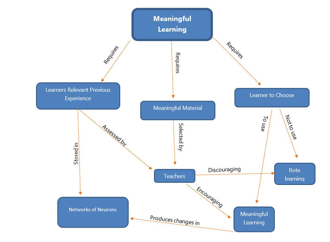 medium resolution of 6 classroom assessment tools