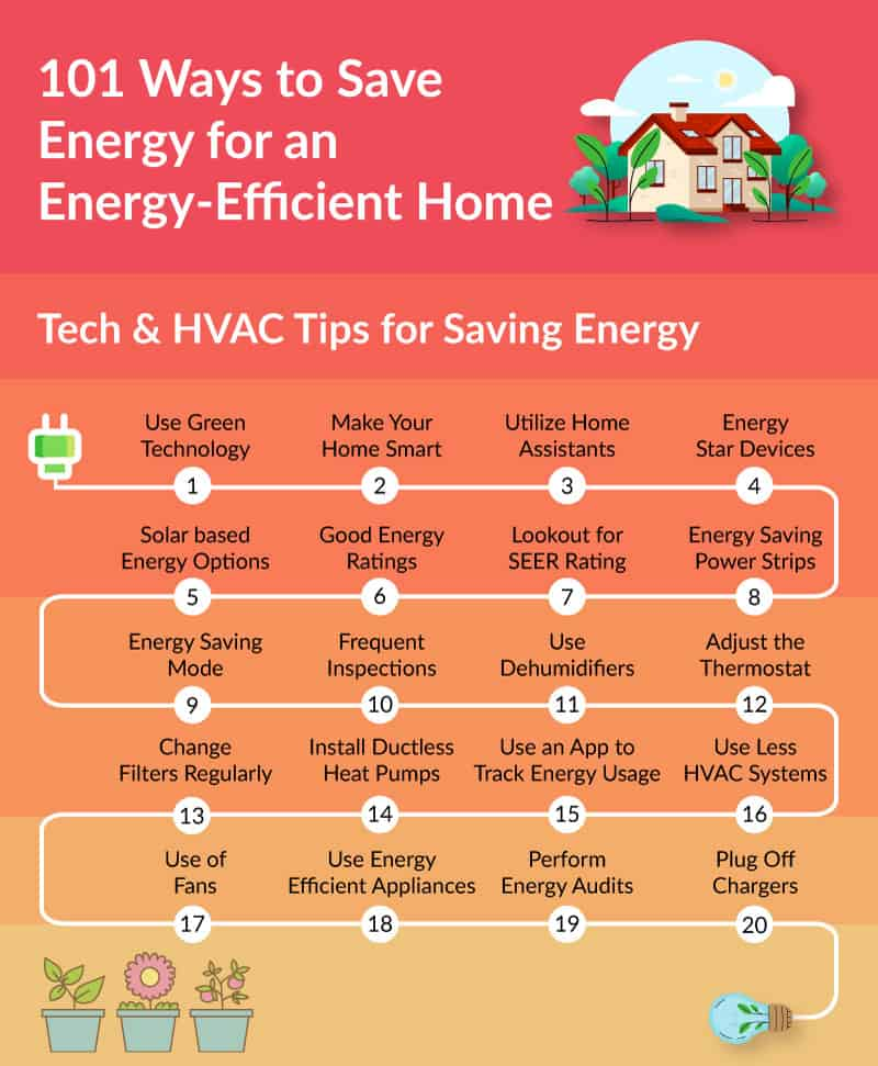 101 energy saving tips related to tech and HVAC infographic