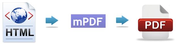 pdf_mpdf