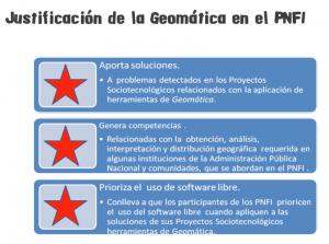 PNFI GEOMATICA