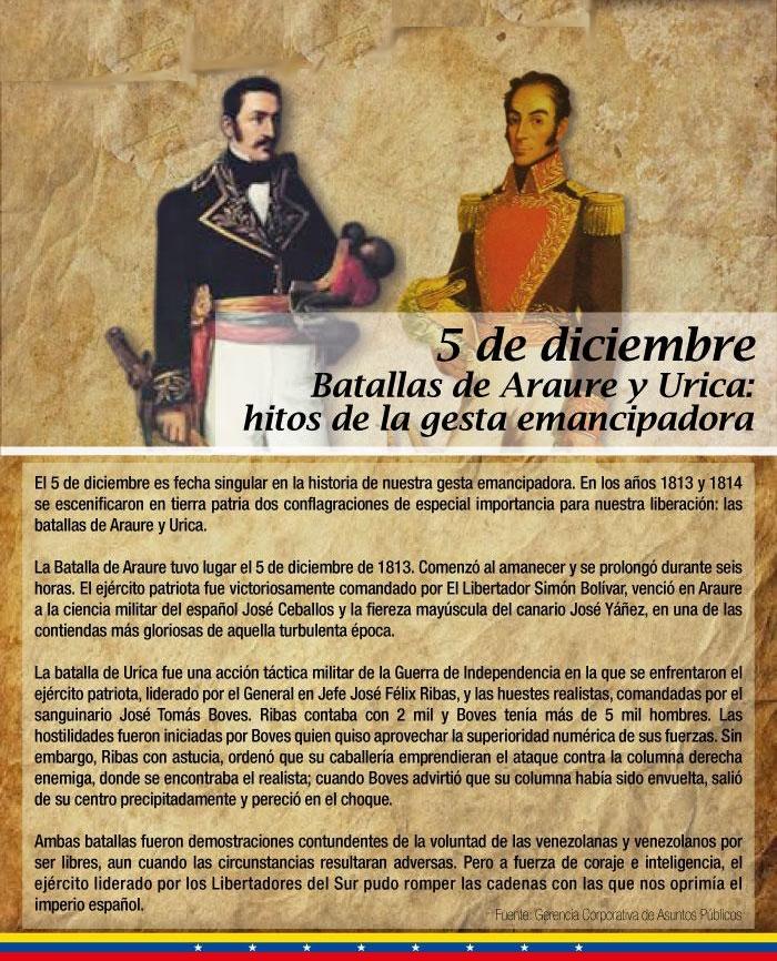 5 DE DICIEMBRE: BATALLAS DE ARAURE Y URICA: HITOS DE LA GESTA EMANCIPADORA