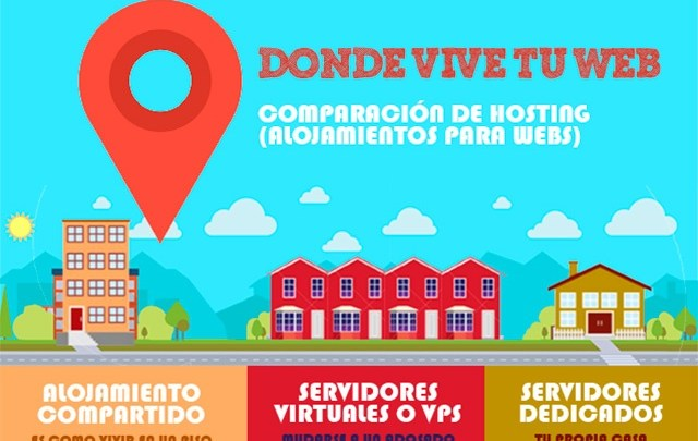 Las páginas web en tu alojamiento serán los vecinos de tu ciudad