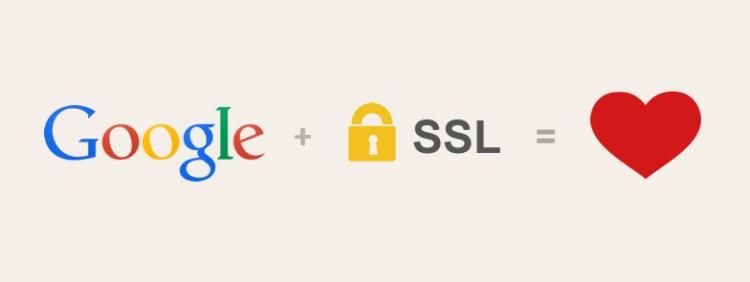 google-ssl-a-ranking
