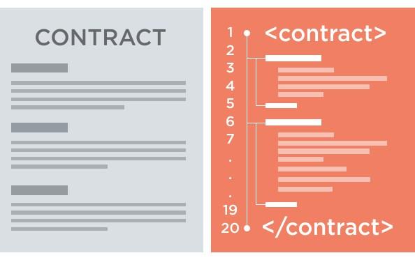 Aprenda sobre contratos inteligentes en 7 pasos sencillos