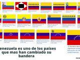 cronologia banderas de Venezuela