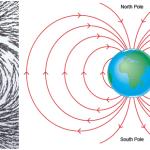 ¿Se están invirtiendo los polos magnéticos de la Tierra?