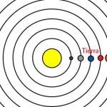 Respuestas (LXXI-2): ¿Qué pasaría si los planetas se alinearan?