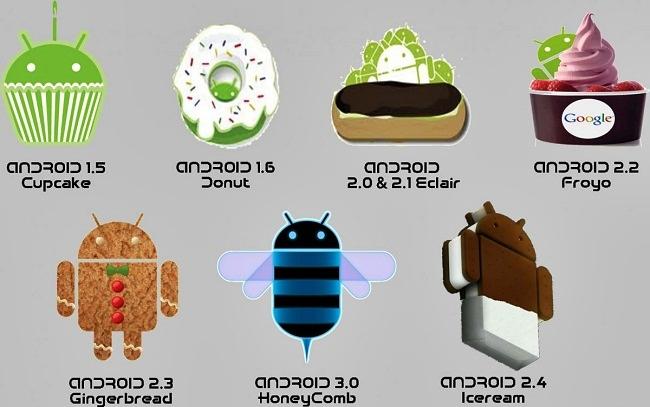 Comparación de sistemas operativos móviles (2/6)