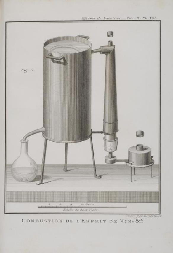 Combustión del espíritu del vino, en la obra «Memorias de Química y de Física».