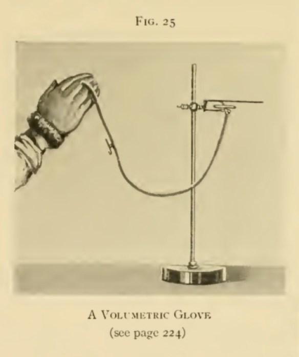 Volumetric glove