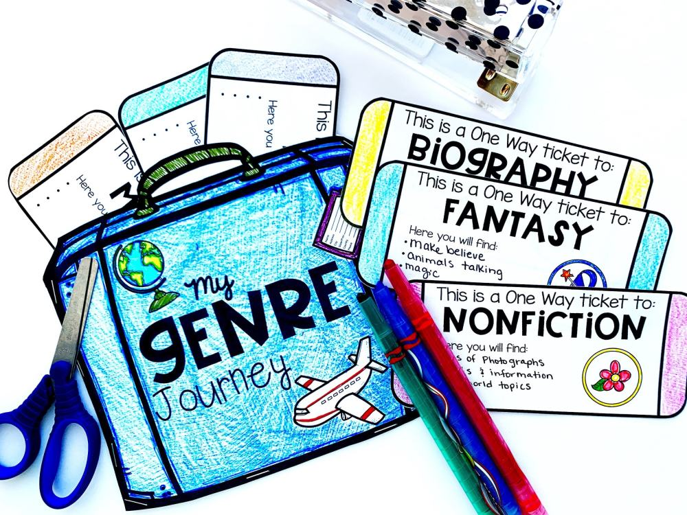 medium resolution of Genre Printables - Ciera Harris Teaching