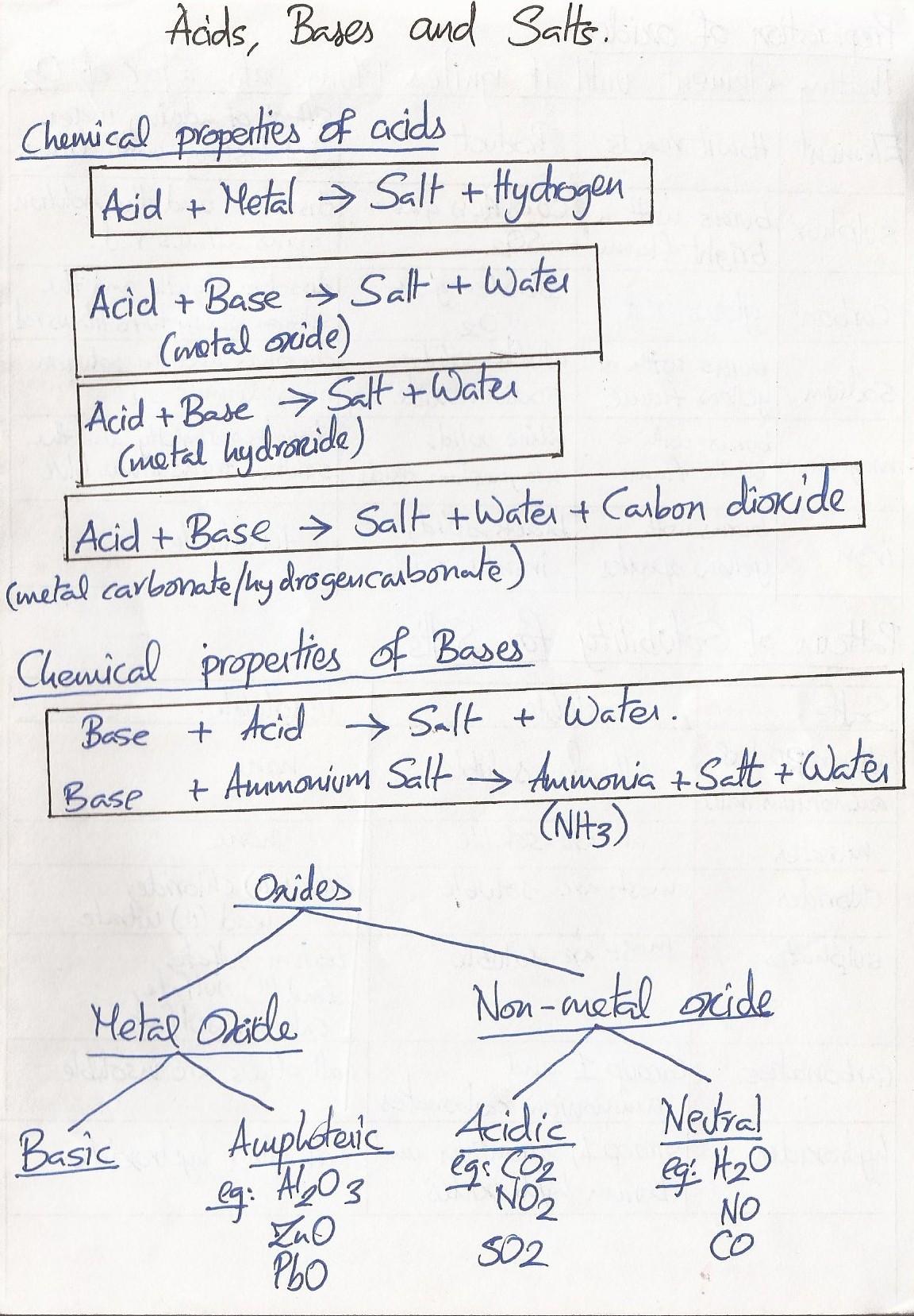Acids Bases Amp Salts Cie Revise