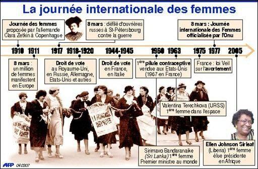journée des droits de la femme (2/6)