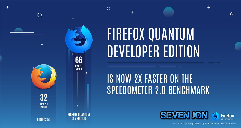 Mozilla Firefox Quantum 57.0.2 Offline Installer – Cikarang Software