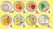 Список вітамінів, які вам дійсно потрібні, а про інші – забудьте!
