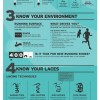 runningshoes_infographic