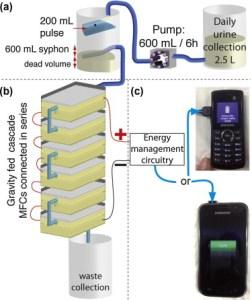 idrardan enerji üreten sistem