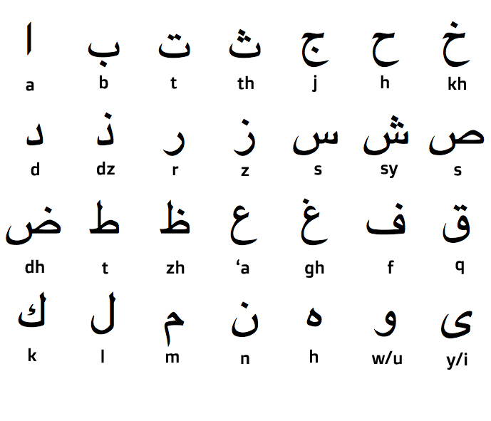 The history of the Malay language, from Pallava to Jawi to
