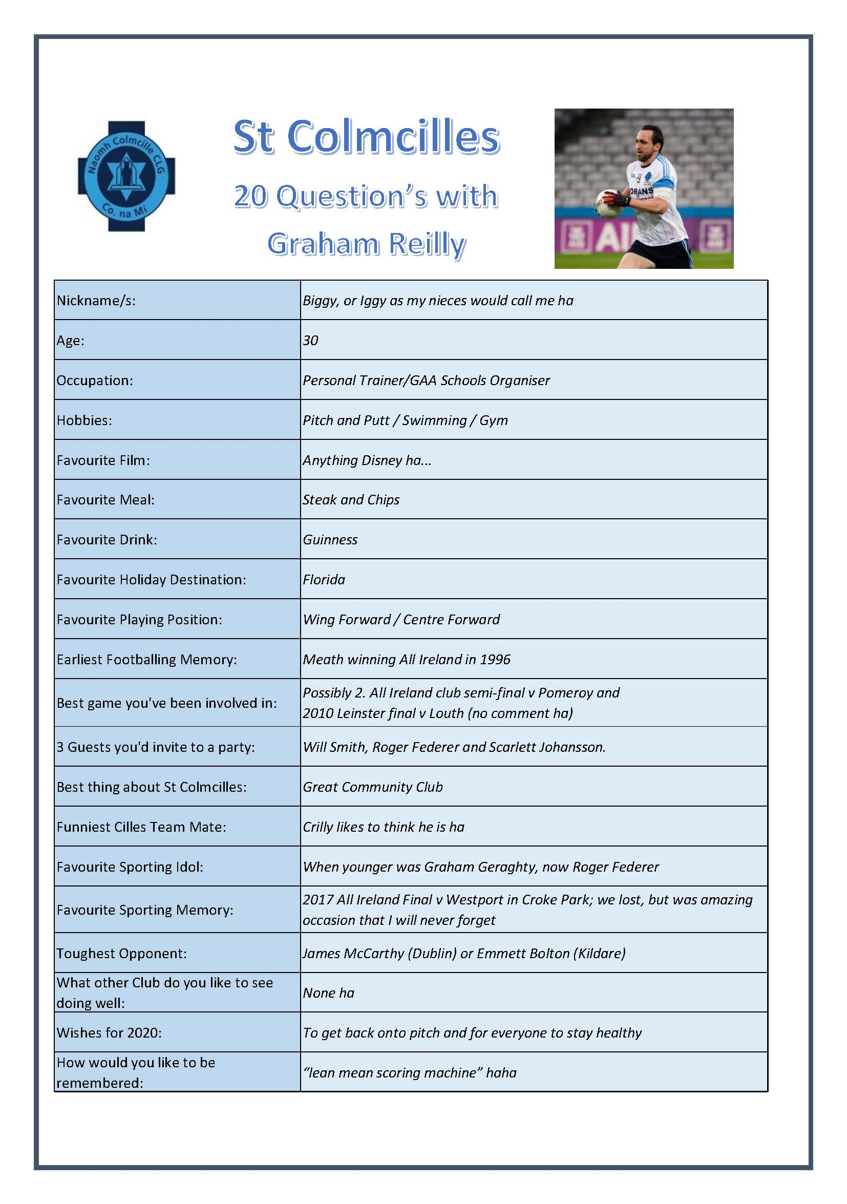 20 Questions With….Graham Reilly