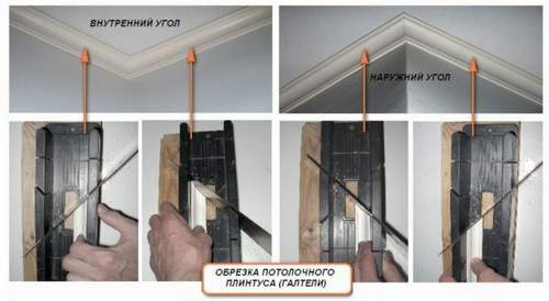 how to cut skirting corners on the ceiling