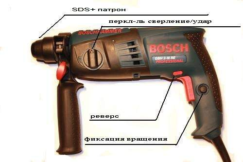 how to insert a mixer into a hammer drill