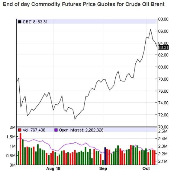 卡達能源部長:原油供給平穩 奈國:今年油價應不低於80美元 | Anue鉅亨 - 能源