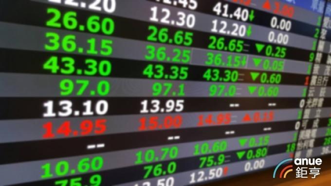 小心風險!富邦VIX ETF溢價幅度超過30%。(鉅亨網資料照)