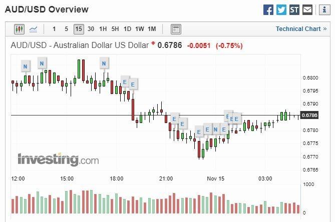 紐約匯市—美中貿協碰釘 美元持平 日圓收高 澳洲失業率上升 澳幣創1個月新低   Anue鉅亨 - 外匯