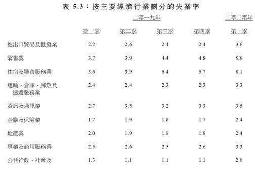 【邱志昌專欄】危機入市:現在是準備投資香港好機遇?   Anue鉅 ...