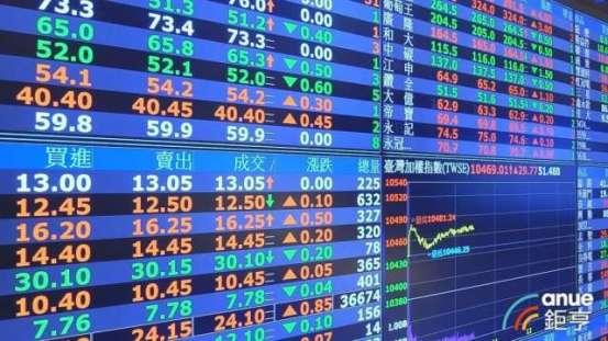 原材料,旅游,餐饮和其他库存在年底释放,欢迎增加?  |  Anue Ju Heng台湾股票新闻