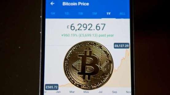 Coinbase即将出现在列表中,前三名平台,搭便车的货币上涨| Business Wire 阿努埃聚恒虚拟货币