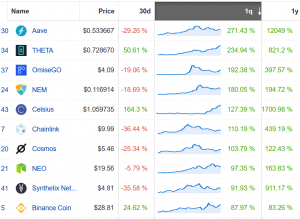Coin Race: Top Winners/Losers of September and 3rd Quarter 2020 105