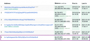 This Multibillion Bitcoin Dump By US Gov Could Be a Drop in the Bucket 102
