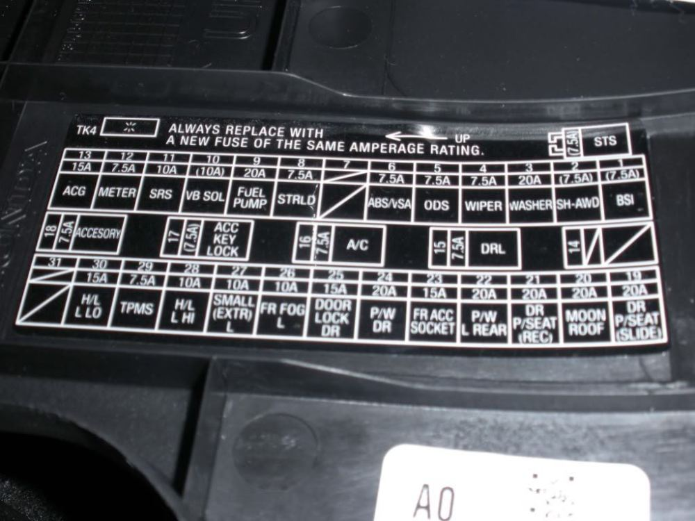 medium resolution of acura tsx fuse box diagram acurazine 2010 nissan rogue fuse diagram acura mdx 2010 rear fuse