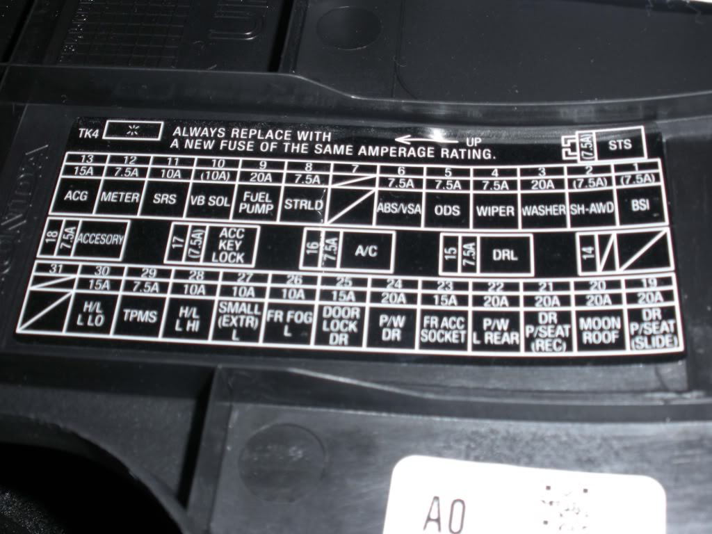 hight resolution of acura tsx fuse box diagram acurazine 2010 nissan rogue fuse diagram acura mdx 2010 rear fuse