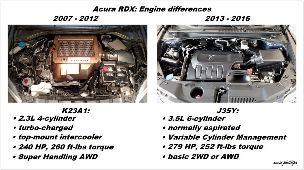 medium resolution of acura rdx mdx tl k23 turbo j35 v6 engine noise sound problem issue diagnose
