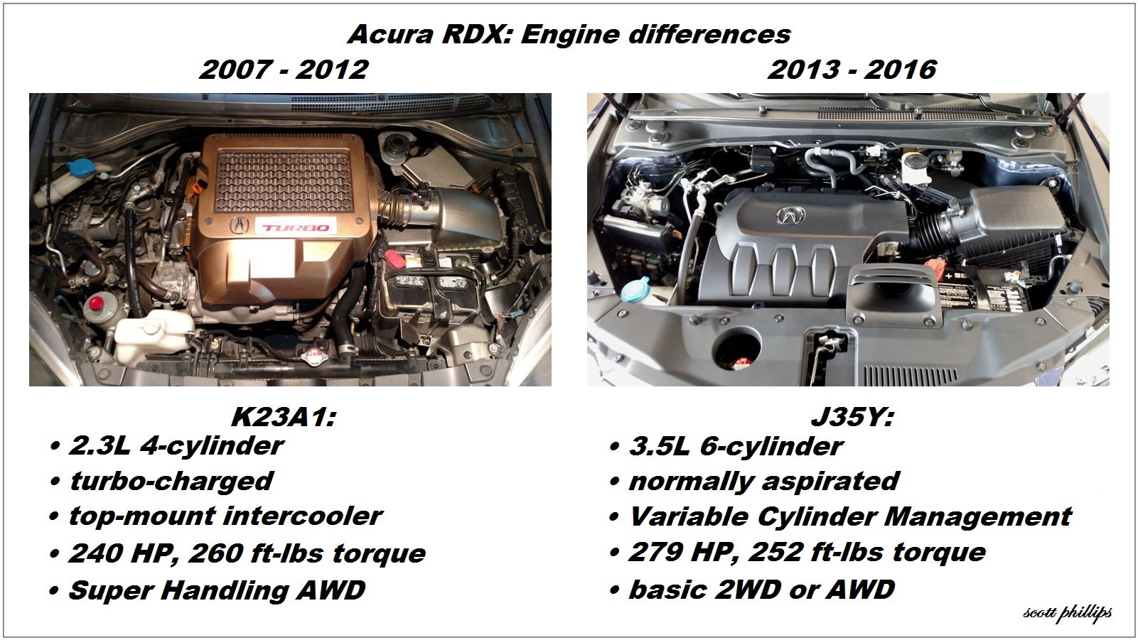 hight resolution of acura rdx mdx tl k23 turbo j35 v6 engine noise sound problem issue diagnose