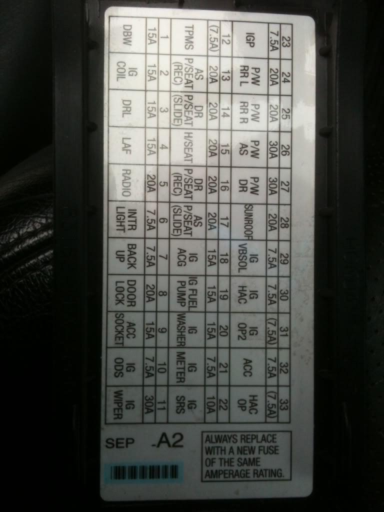 Acura Tl Fuse Box Panel List Information