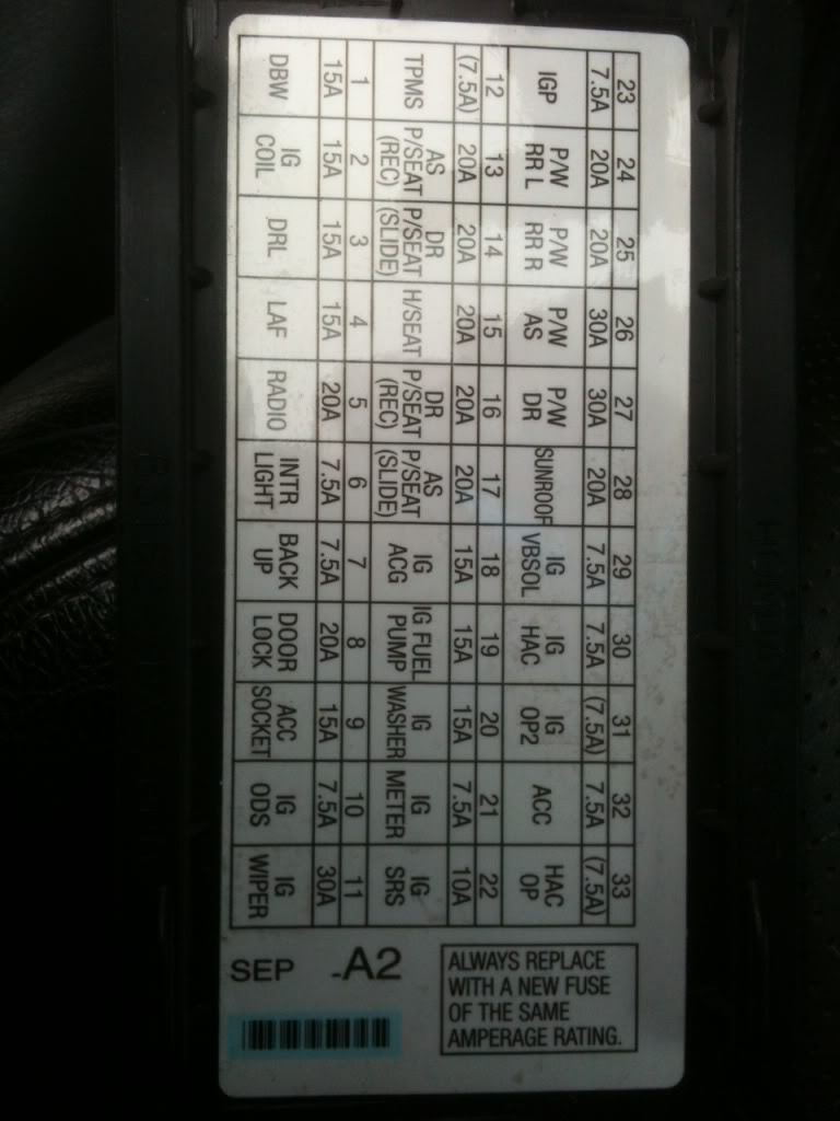 hight resolution of 2006 honda cr v interior fuse box diagram