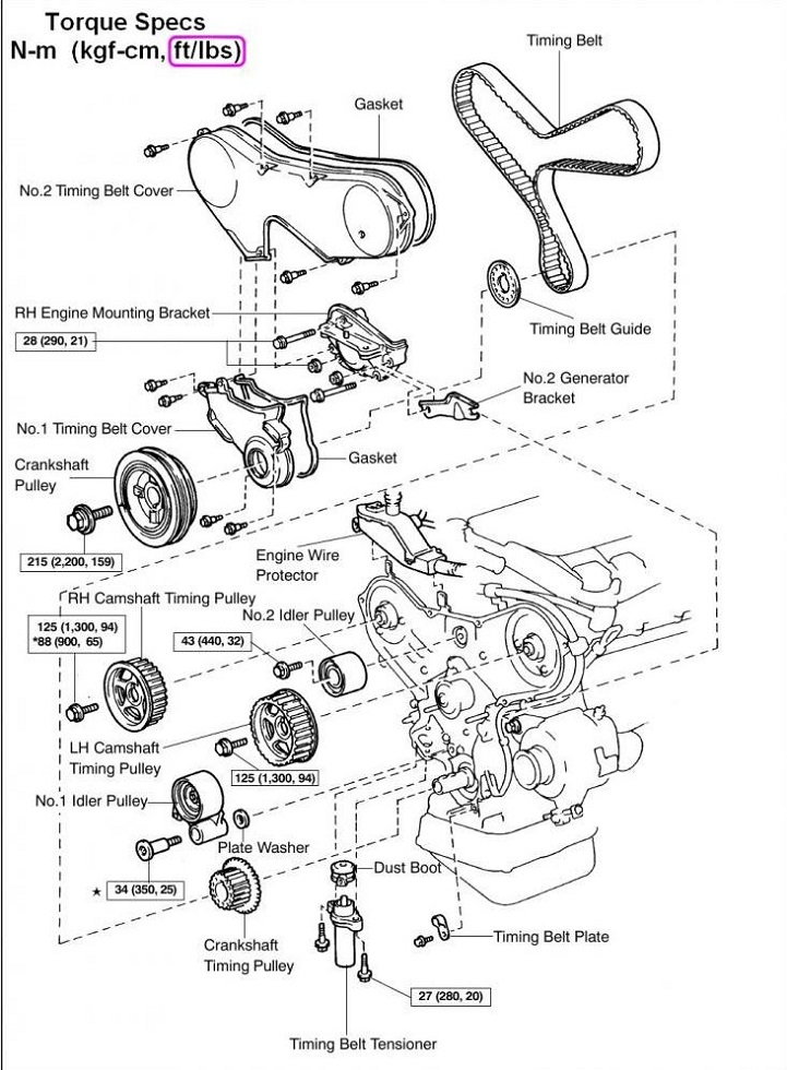 1988 Chevy 350 Engine Torque Specifications