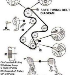 1996 toyota camry engine timing diagram wiring library toyota 1 6 timing marks the timing belt components [ 800 x 1080 Pixel ]