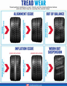Tread wear chart also toyota camry tire diagnostic guide camryforums rh